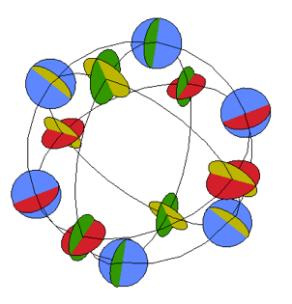 12 particules en relation