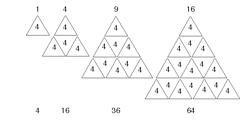 Structure tableau périodique
