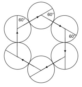 6Deviations