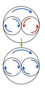 Gyroscopie2